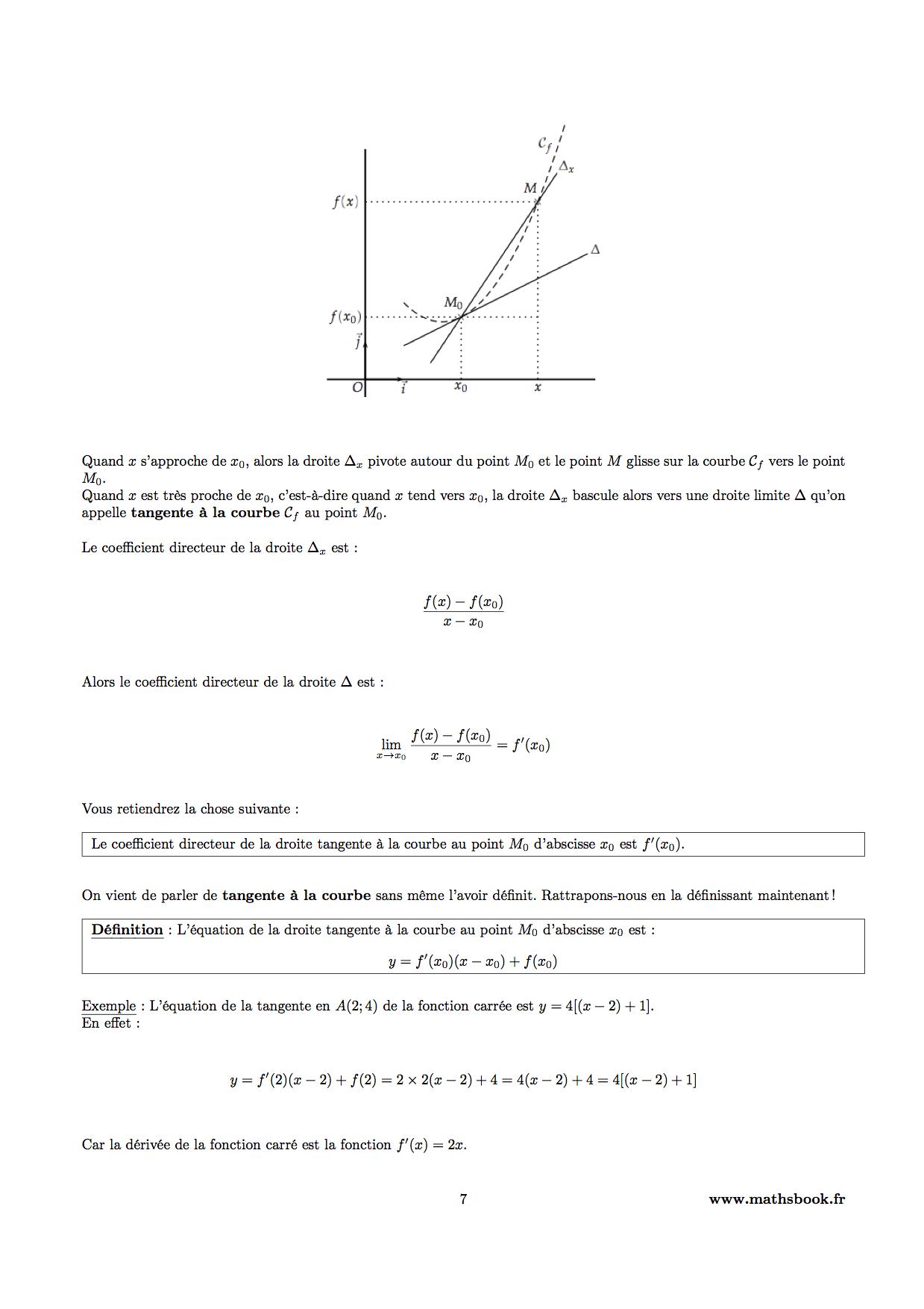 Dérivation : Cours PDF à imprimer | Maths première S