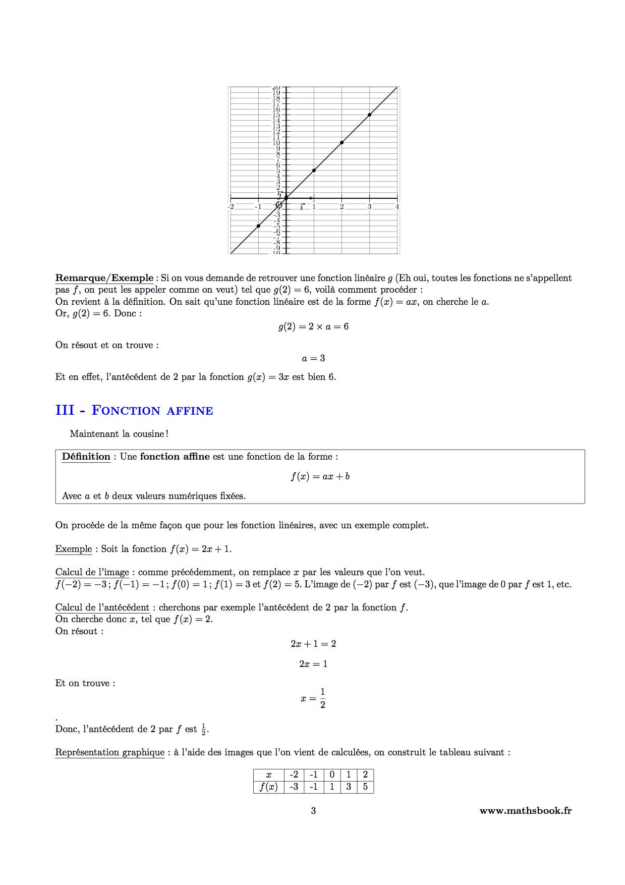 Fonctions affines et fonctions linéaires : Cours PDF à ...