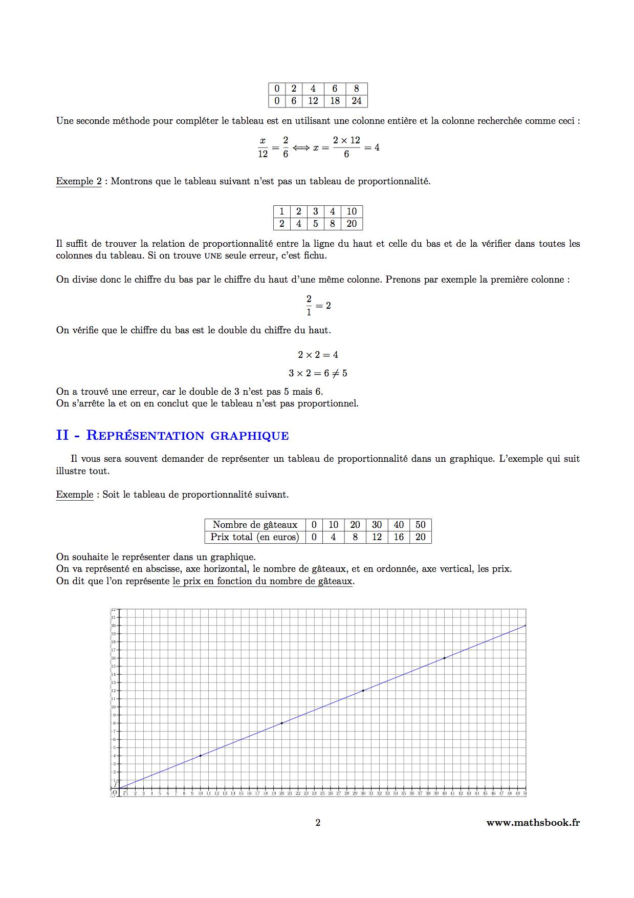 Proportionnalité : Cours PDF à imprimer   Maths 4ème