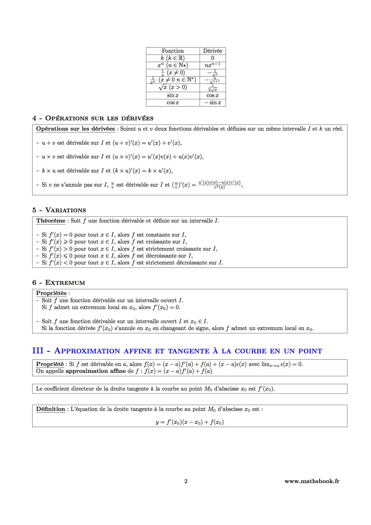 Dérivation : Fiches de révision | Maths première S