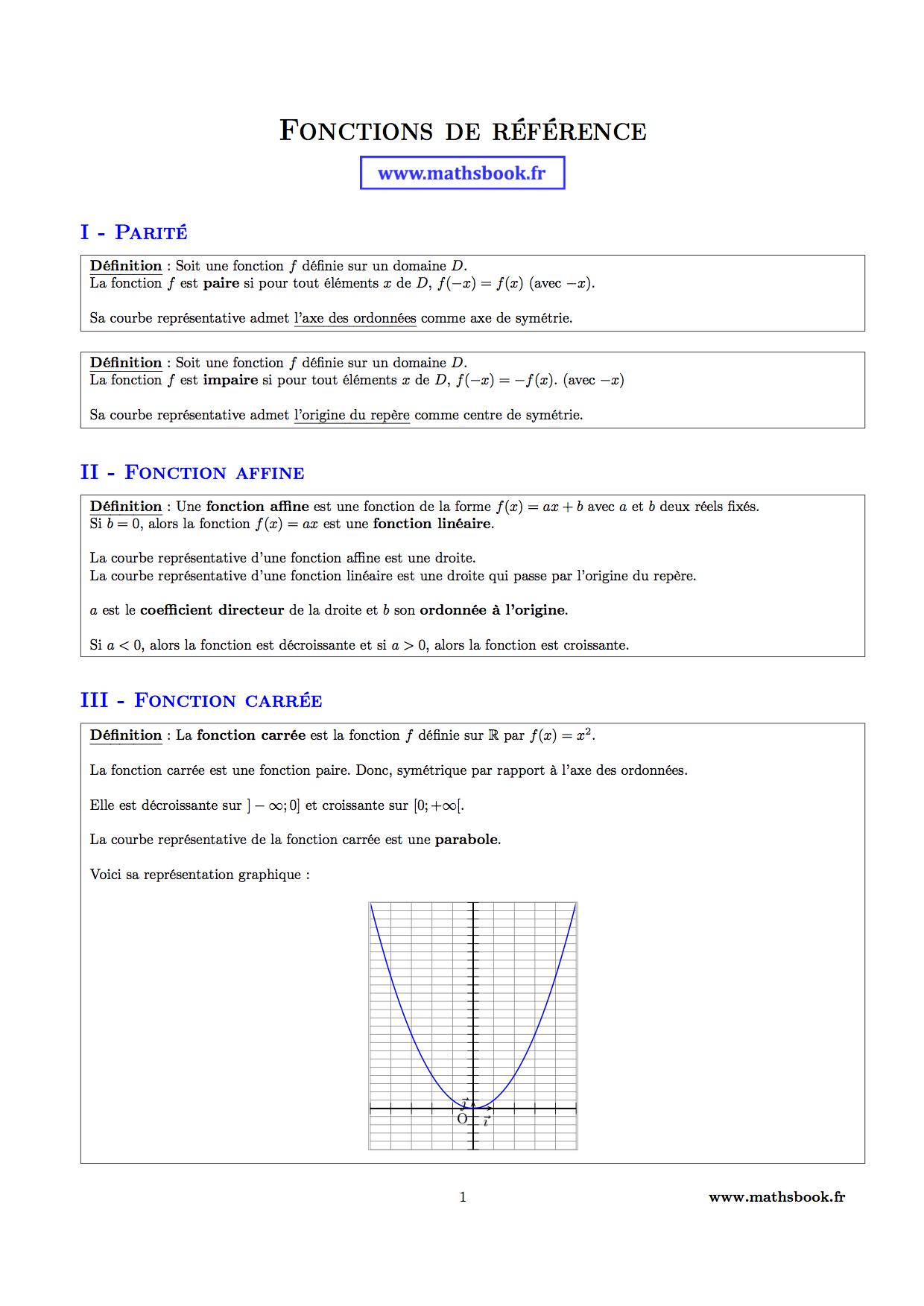 Les fonctions de reference. 3ème Mathématiques