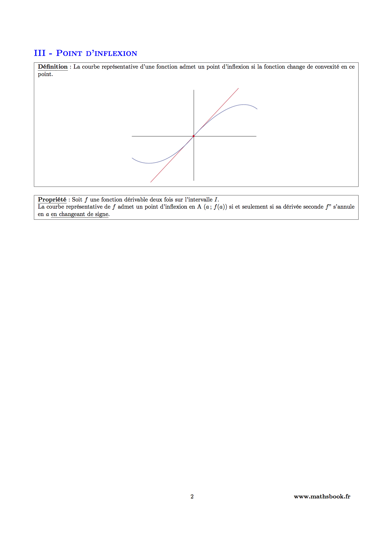 cours de maths terminale es pdf