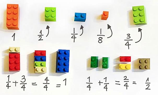 Les LEGO, une nouvelle façon d'expliquer les mathématiques