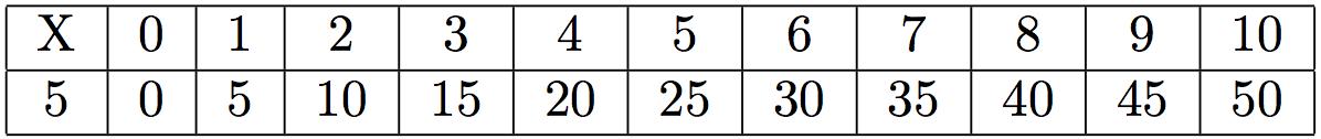 Table de multiplication mathsbook for Table de multiplication par 5