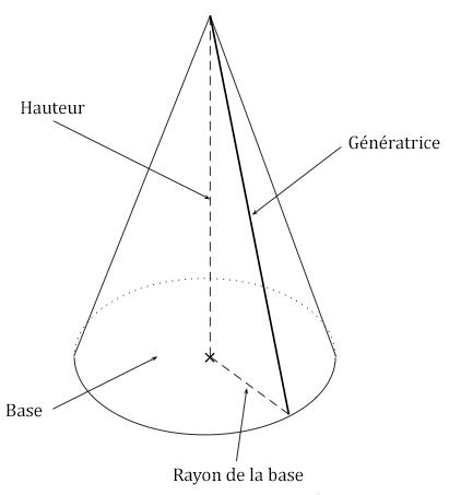 C ne de r volution g om trie dans l 39 espace cours 3 me - Definition de hauteur ...