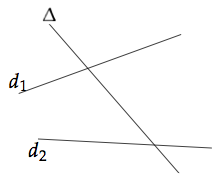 configuration des angles