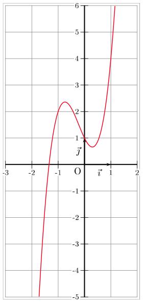 Calcul des probabilités, Deuxième Édition